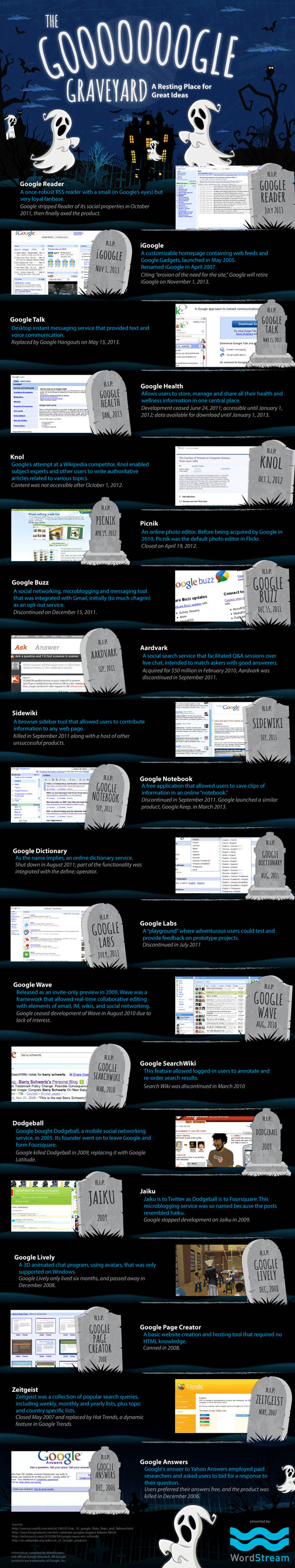 google-services-killed