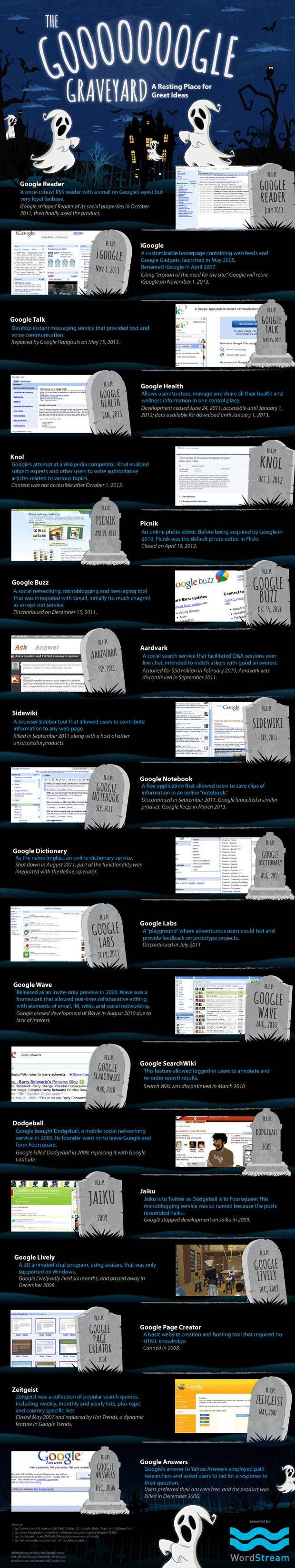 google-services-killed