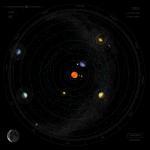 Excelente animación para diferenciar el Geocentrismo y Heliocentrismo
