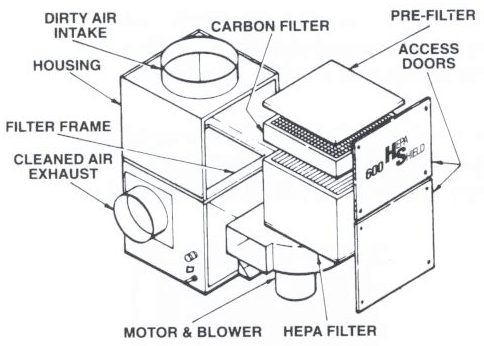 air handler diagram filter