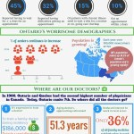 article-113-infographic_doctor_shortage_ontario