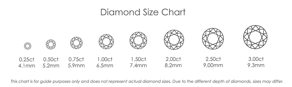 √ Diamond Size Chart Template