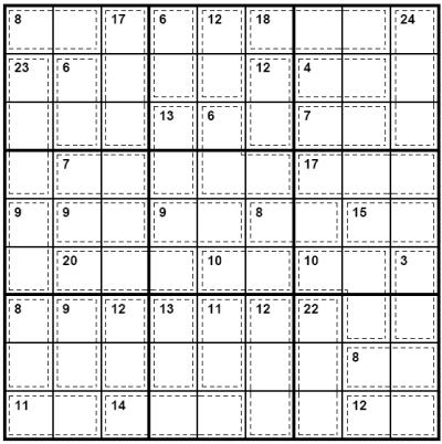 Killer Sudoku Solving Methods