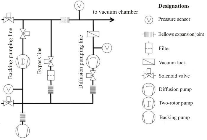 roots vacuum pump diagram