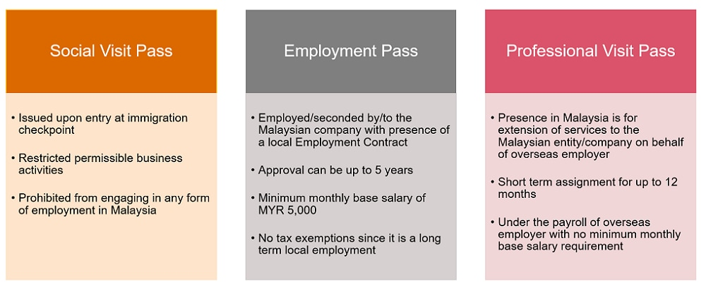Immigration and tax laws in Malaysia \u2013 What should employers know