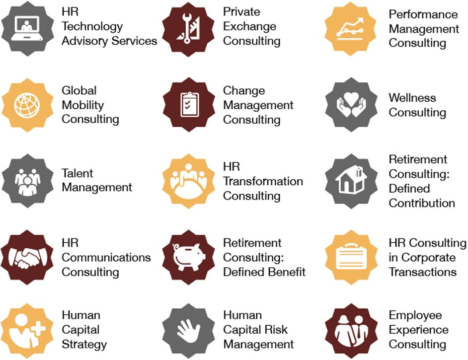 HR strategy and transformation