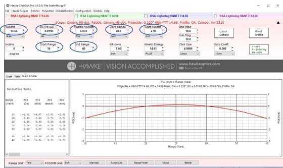 Determining muzzle velocity Air gun blog - Pyramyd Air Report