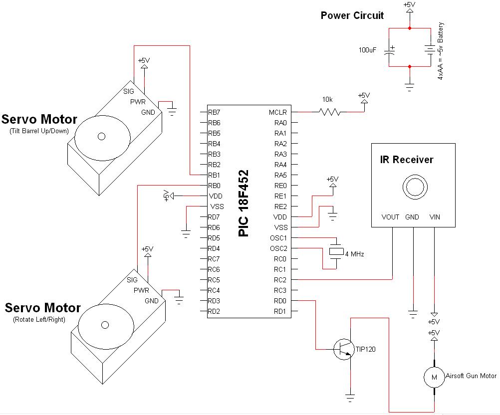 hk m27 airsoft wiring diagram