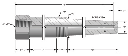 Overview Of Thermowell Dimensions