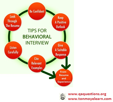 Behavioral Interview Questions QA Interview Questions