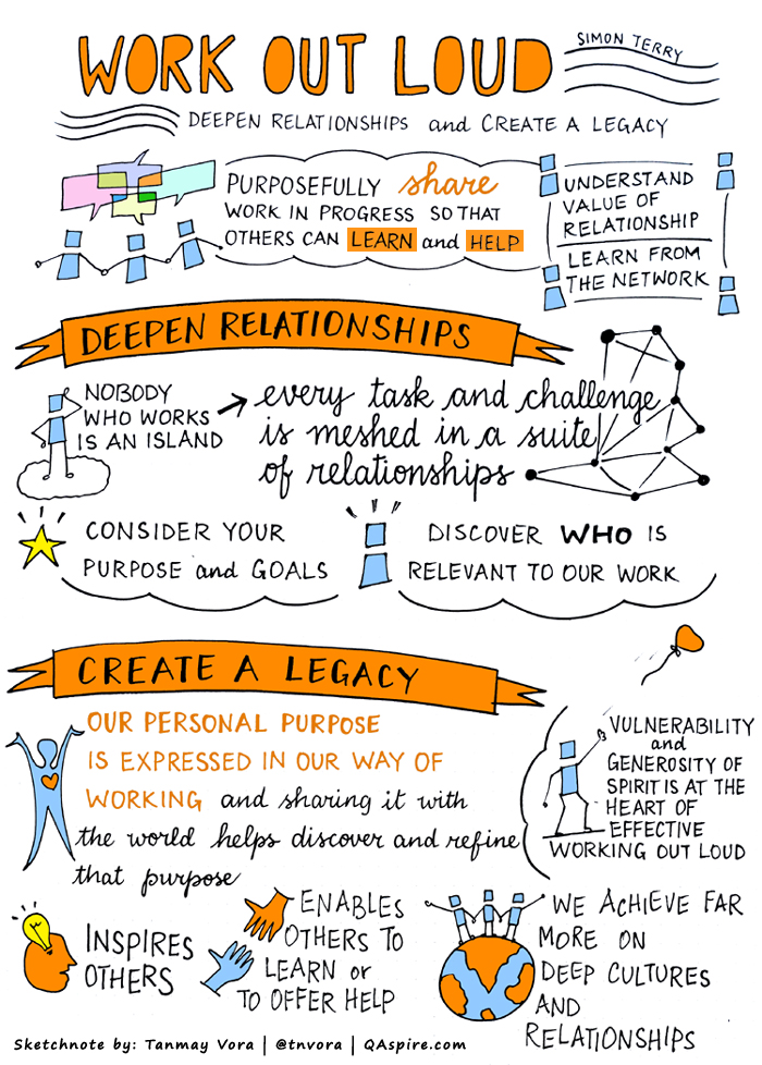 Working Out Loud Relationships and Legacy \u2013 QAspire by Tanmay Vora