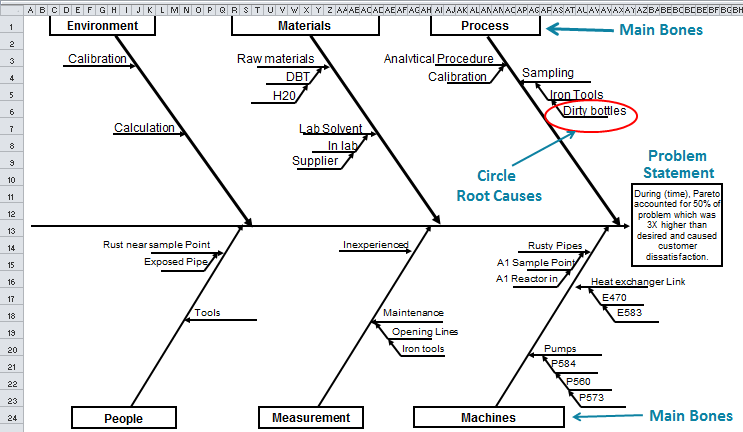 how to create a diagram in excel