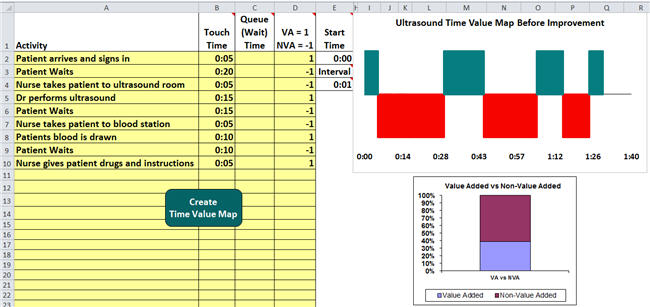 Process Map Template Excel - mandegarinfo - process map excel template