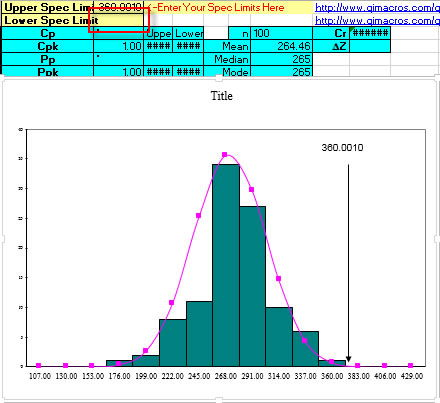 Histogram One Sided Tolerance QI Macros Excel Add-in - histogram template