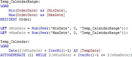 Generate Calendar In Qlikview Qlikview Master Calendar Tutorialspoint Hands On With Qlikview Script Generator The Qlik Fix