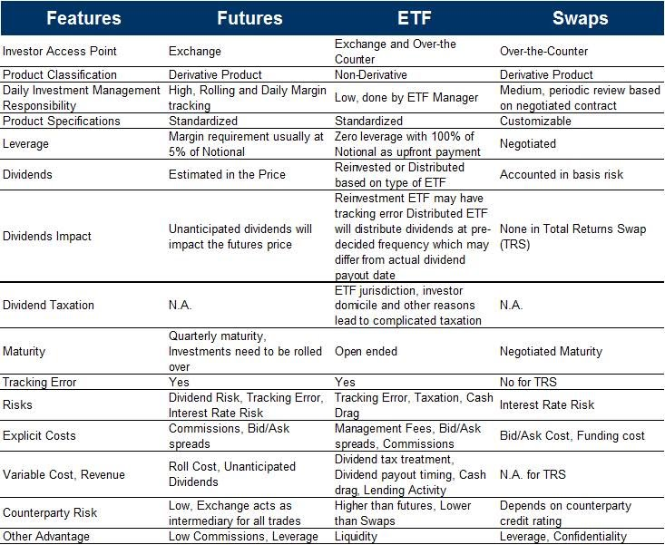 bespoke strategic equity