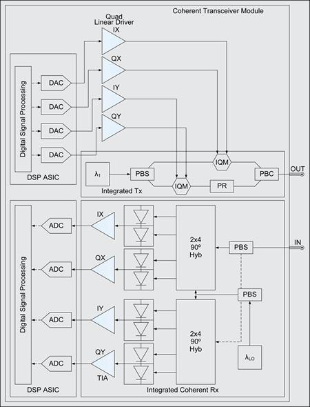 wireless access point block diagram