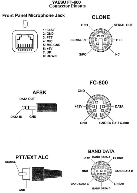 Yaesu Ft 450 Mic Wiring Wiring Schematic Diagram