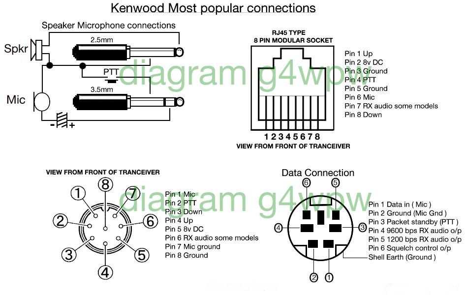 Motorola Xpr 4350 Wiring Diagram. jetta vacuum diagram