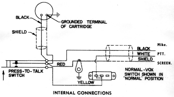 Case 444 Wiring Diagram car block wiring diagram