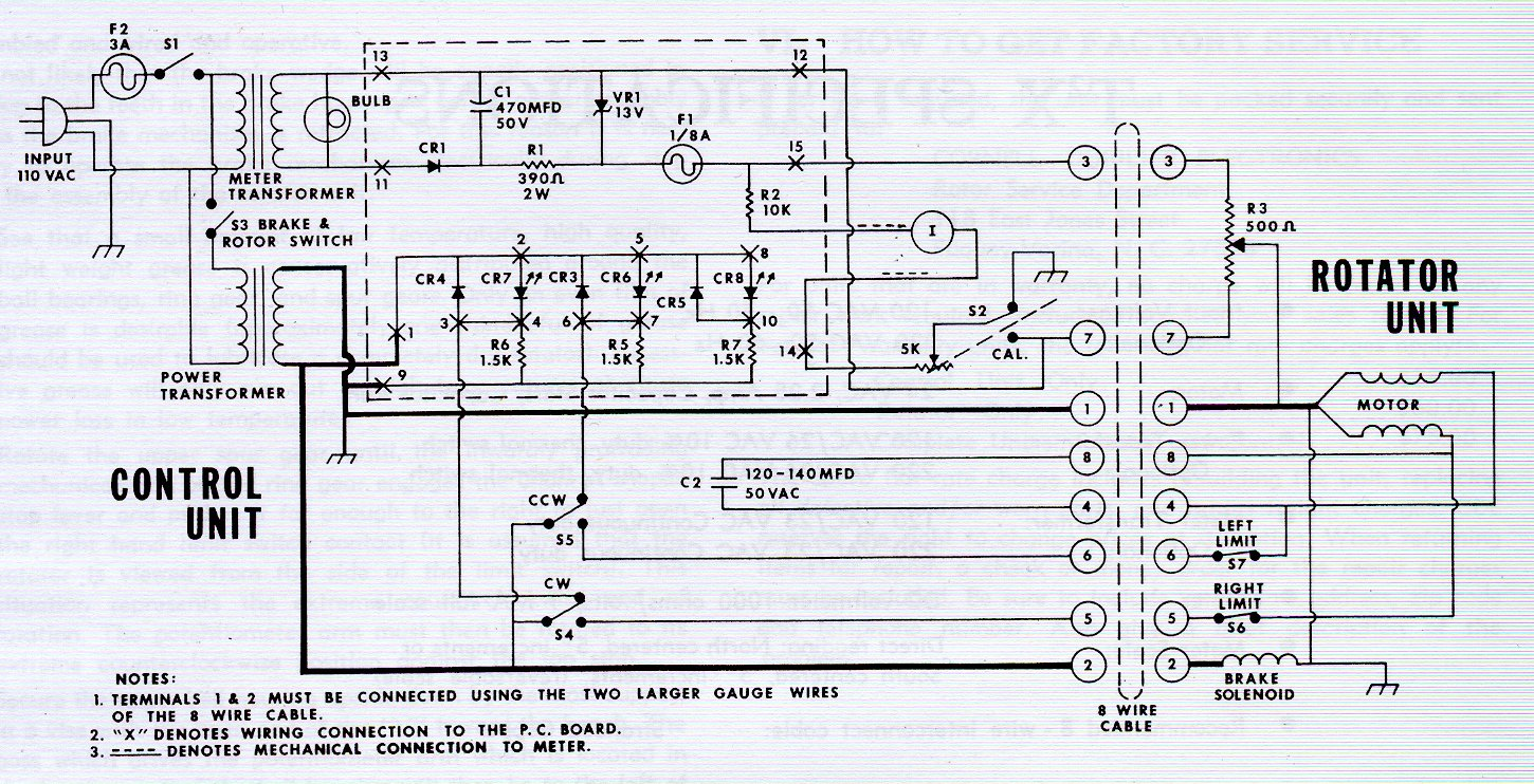 tailtwister rotor wiring diagram