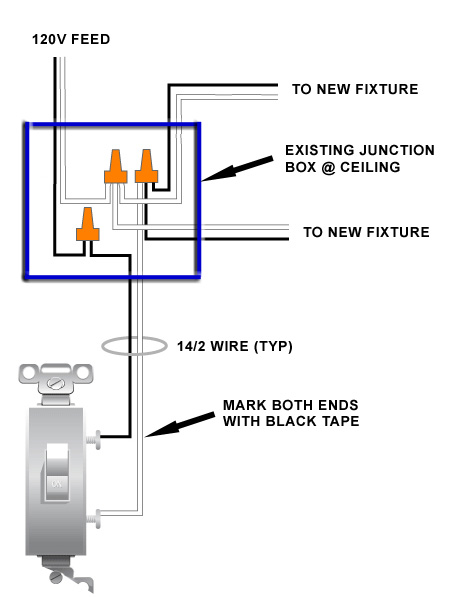 wiring diagram lights with switch at end