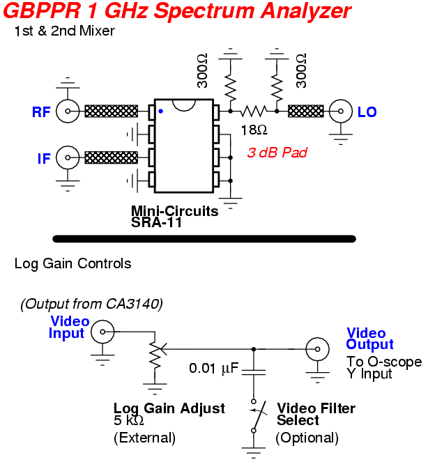 spectrum analyzer first second mixer log gain adjust schematic