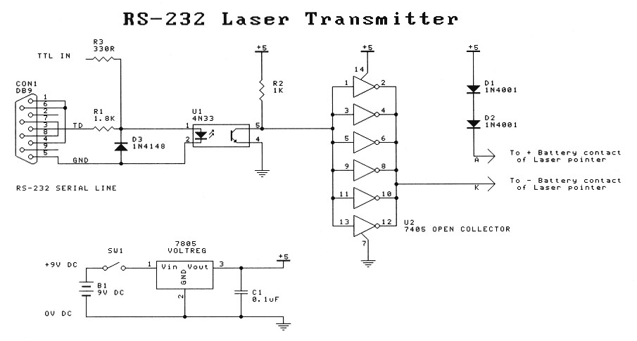 Wiring Diagram For Rs232 To Rs 232 Wiring Diagram