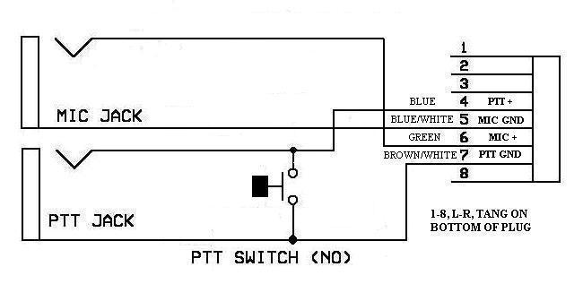 IC706MKIIG Headset