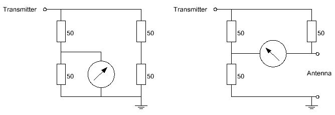 how to make swr measuring transmitter output power