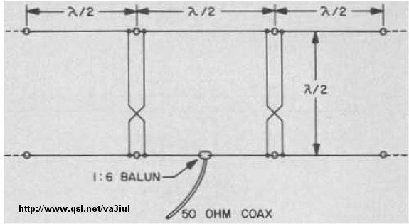 ham 3 rotor wiring diagram