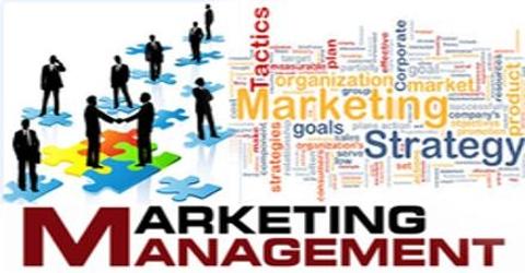 Pillars of Marketing Concept - QS Study