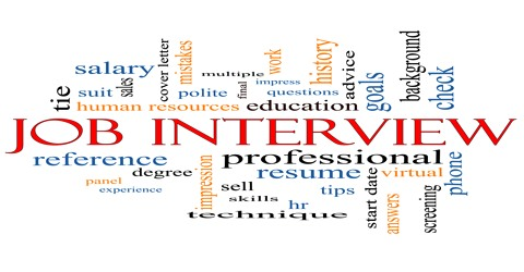 Purposes or Objectives of Employment Interview - QS Study