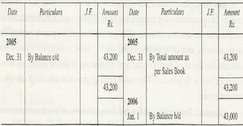 Format of Sales Book - QS Study - sales format