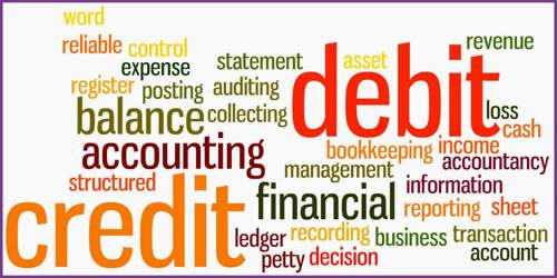Qualitative Method of Credit Control in Central Bank - QS Study
