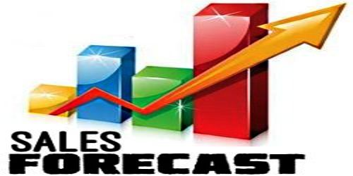 Why is the Sales Forecast the starting point in Budgeting? - QS Study - Sales Forcast
