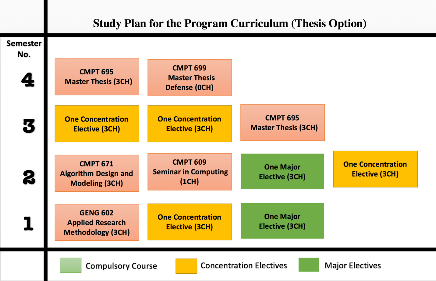 electrical engineering plan of study