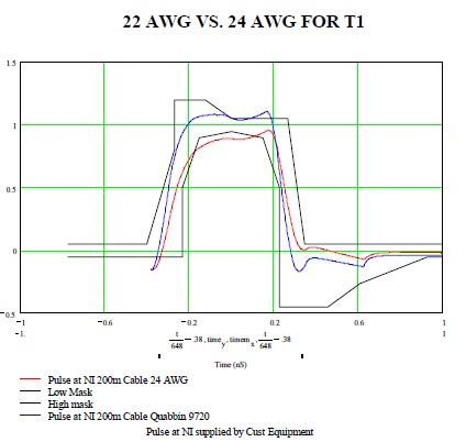 Why 5E Cable is Unsuitable for T1 Extensions Quabbin Wire  Cable