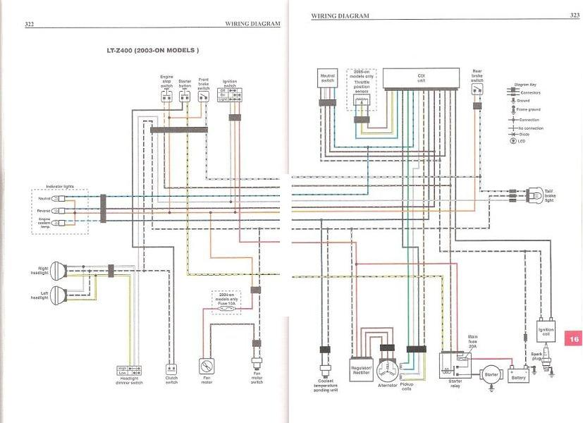 05 kfx 400 wiring diagram