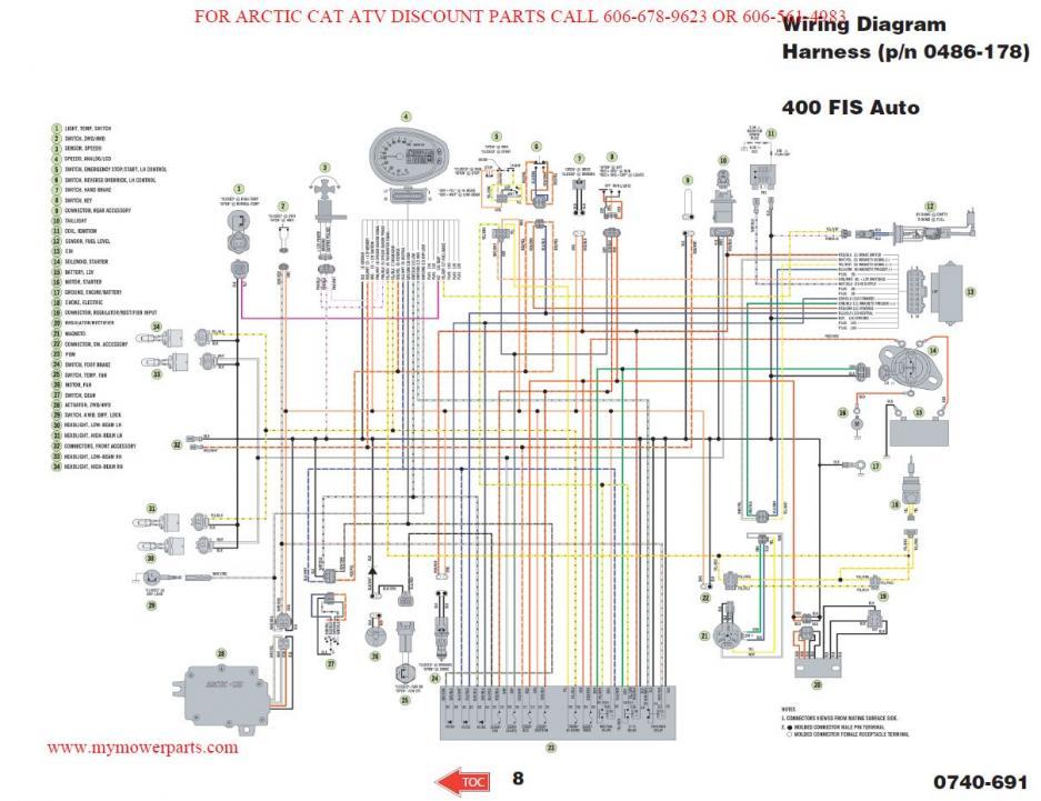 Arctic Cat Wiring - Wiring Diagram Progresif