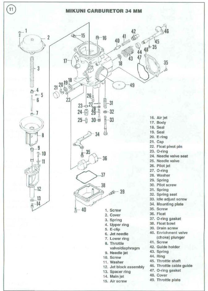 kawasaki ninja 500 carburetor diagram wiring diagram