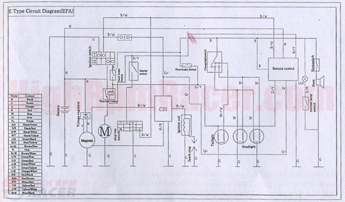 kazuma falcon 110cc atv wiring diagram