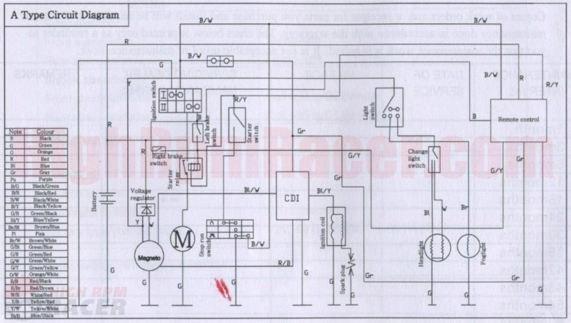 Eton 50 Cc Atv Wiring Diagram Index listing of wiring diagrams