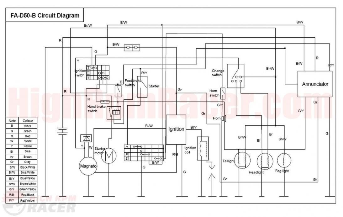 kazuma 110cc ledningsdiagram