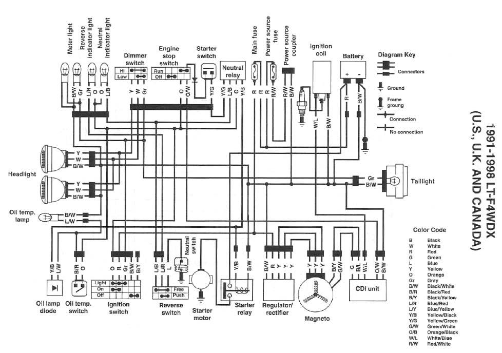 suzuki 4 wheeler wiring diagram