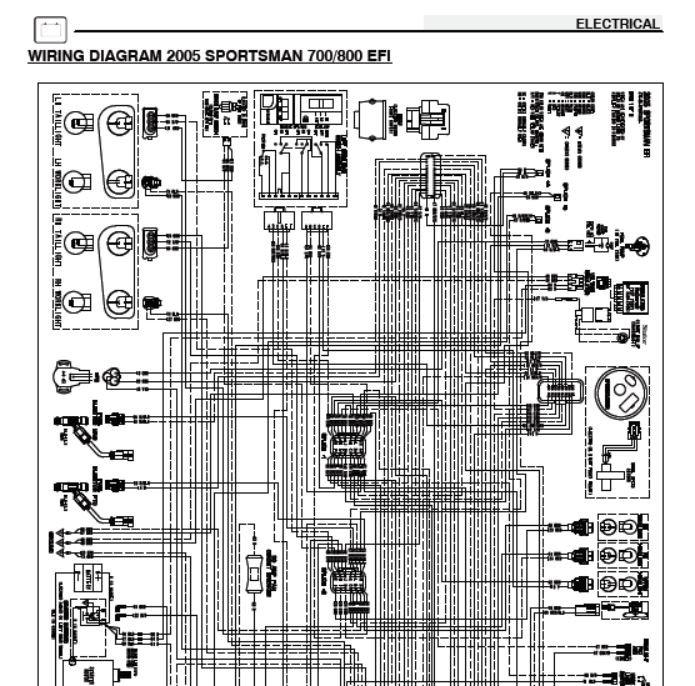 2005 Polaris Sportsman 700 EFI  800 EFI Wiring Diagram - Polaris