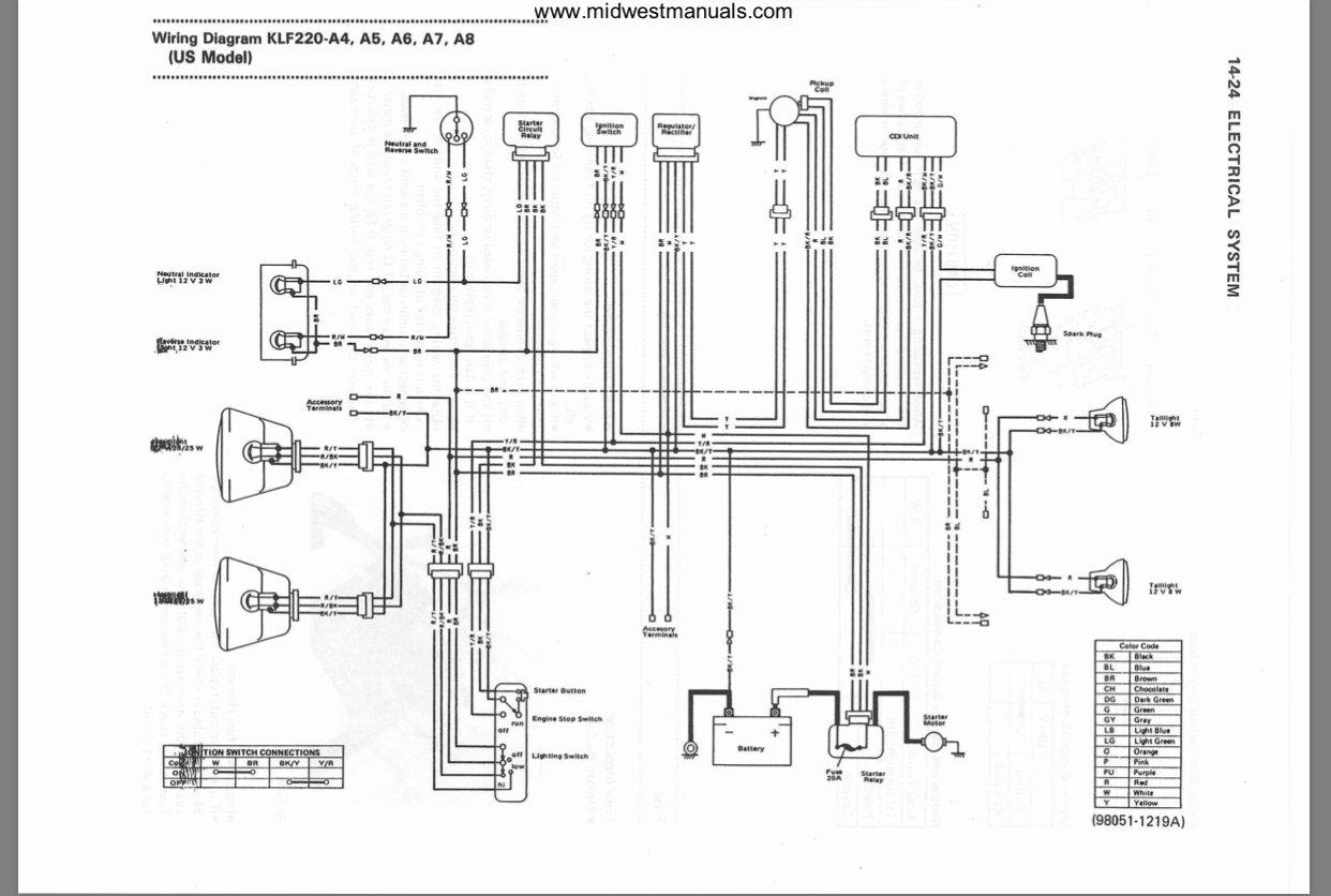 2003 kawasaki 250 bayou wiring schematics   wiring diagrams post receipts  wiring diagram library