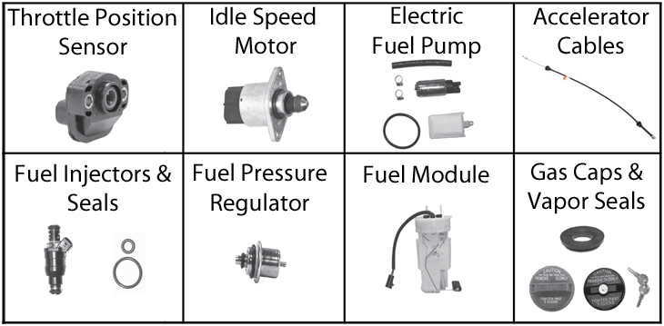 Jeep Grand Cherokee ZJ Fuel System Parts (\u002793-\u002798) Quadratec