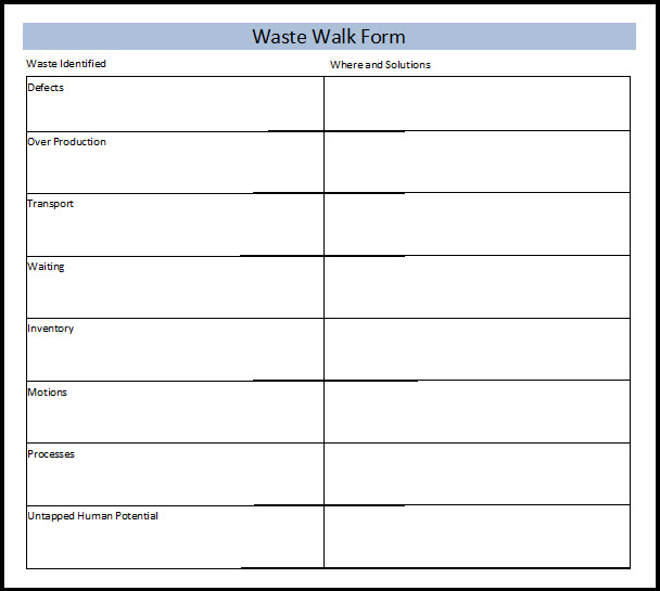 The 7 Wastes Walk - quality assurance form template