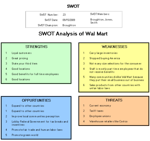 case study anlaysis and swot analysis of scotts miracle gro